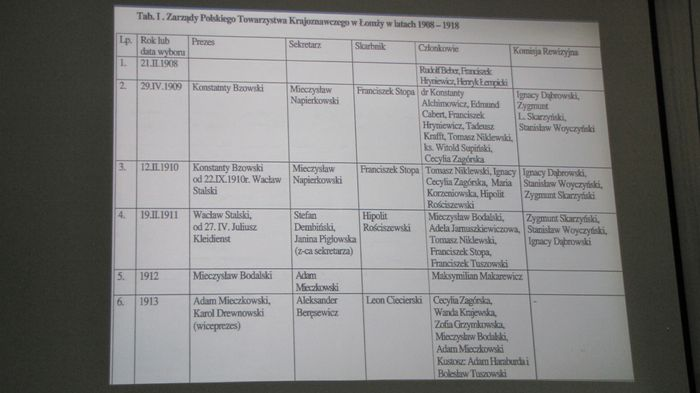 Informacja z wykładu nr 5