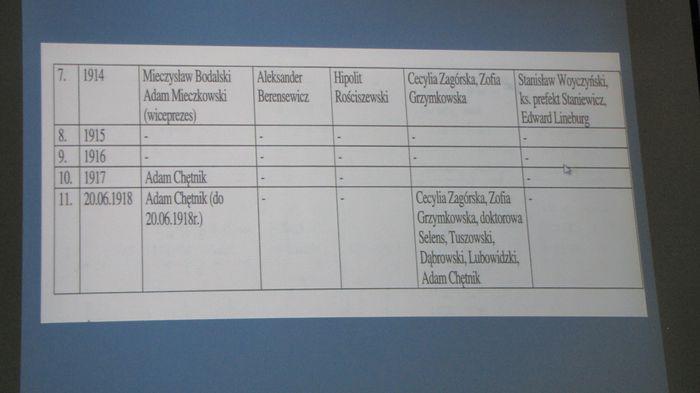 Informacja z wykładu nr 6