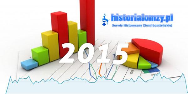 2015-lat