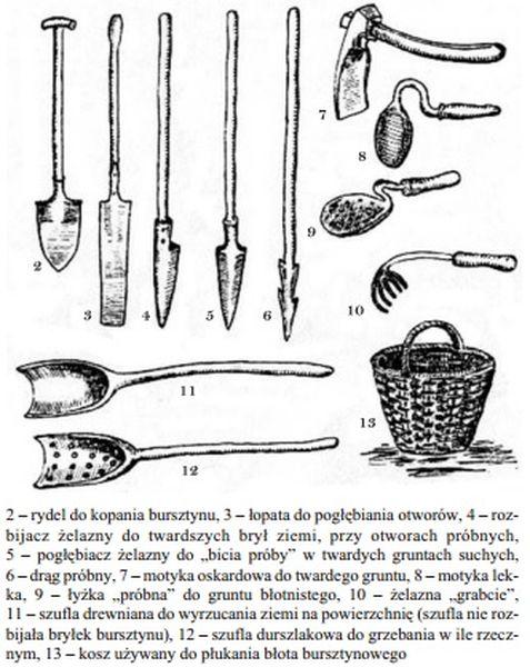 Narzędzia do wydobywania bursztynu