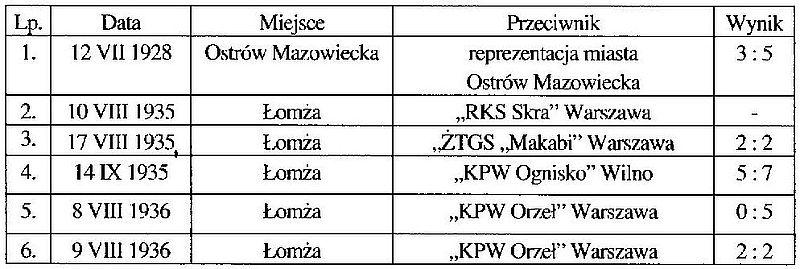 tablica-22