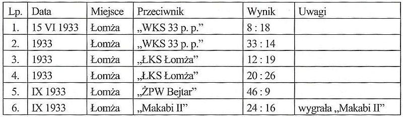 tablica-25