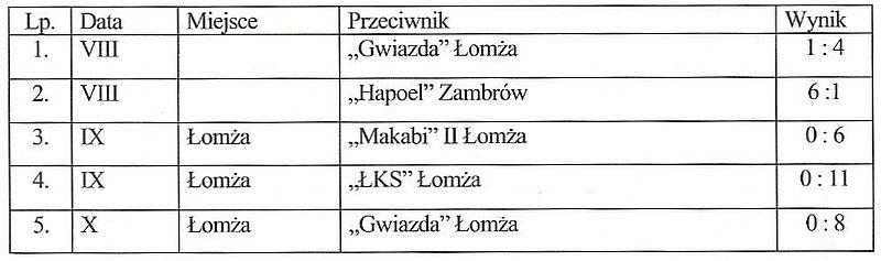 tablica-27