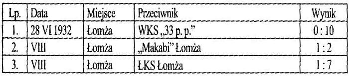 tablica-29