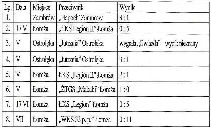 tablica-31